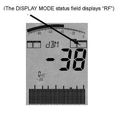 RFパワーメータ・モードによる測定