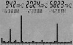 デジタル画面上のRFスペクトル表示と自動トリプルマルチマーカ表示
