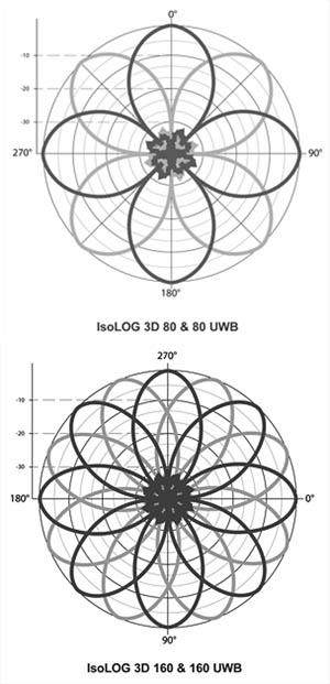 典型アンテナパターン